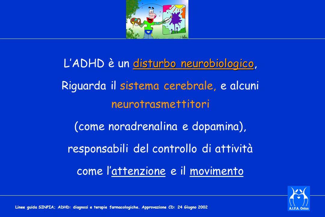 L'ADHD è un disturbo neurobiologico,