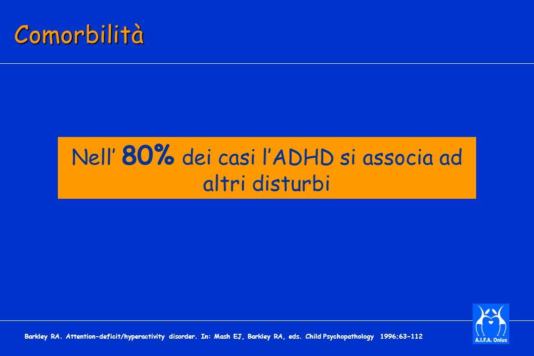 Nell' 80% dei casi l'ADHD si associa ad altri disturbi