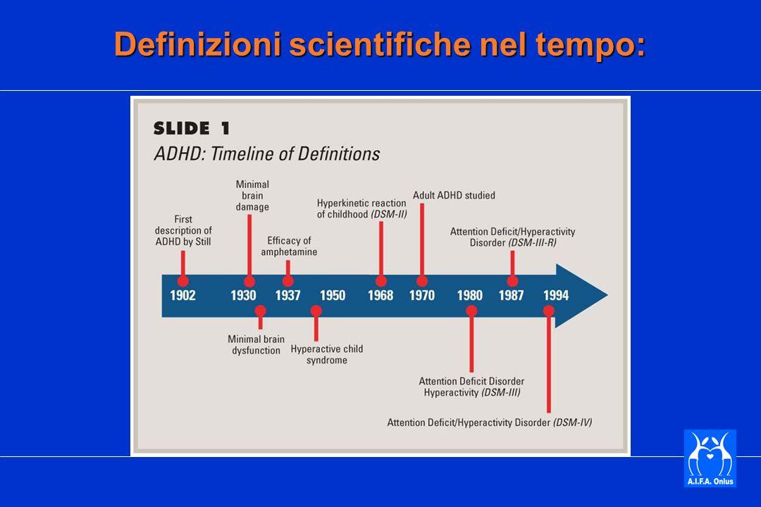 Definizioni scientifiche nel tempo: