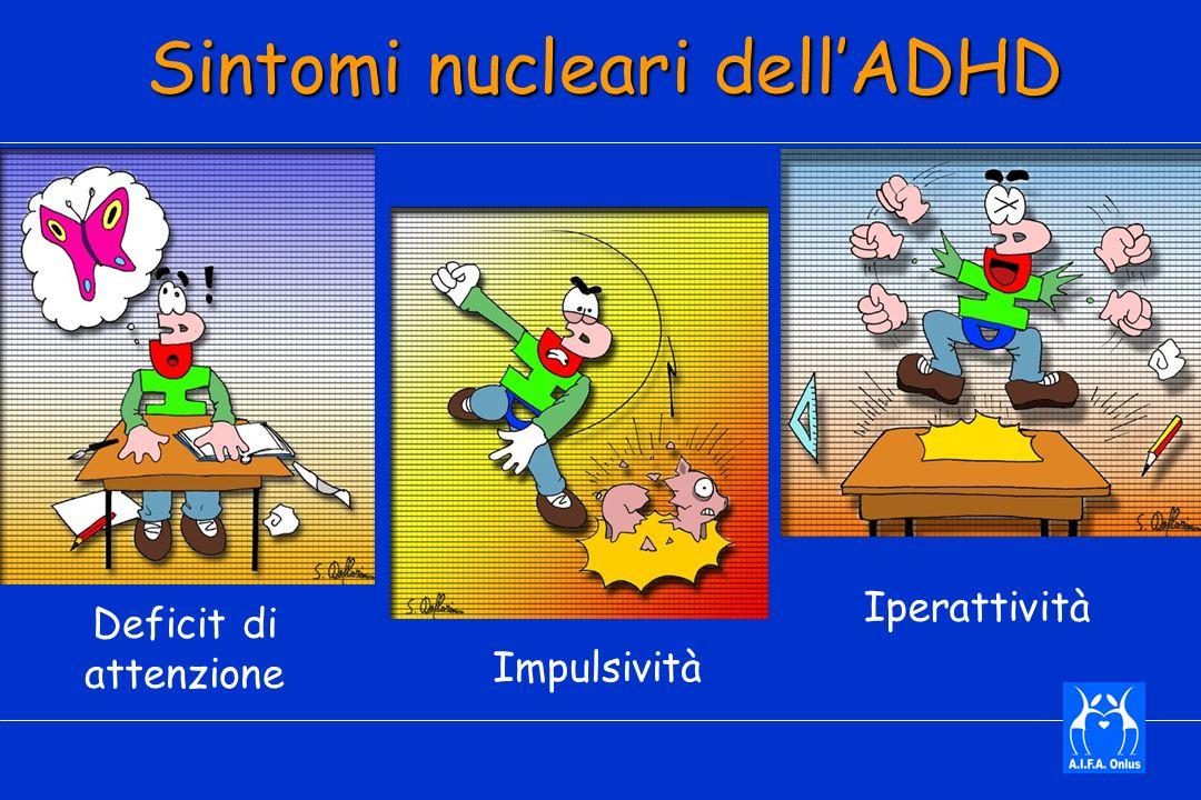 Sintomi nucleari dell'ADHD