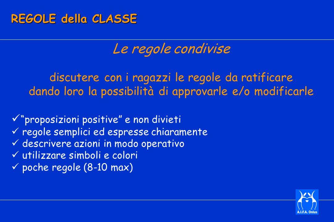 Le regole condivise REGOLE della CLASSE