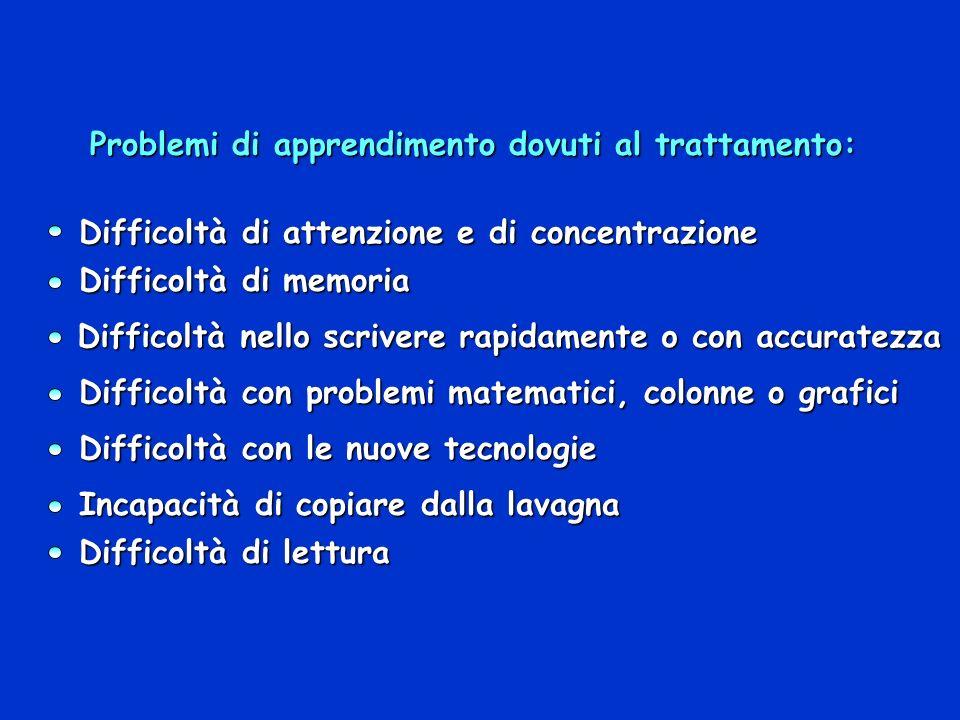 Problemi di apprendimento dovuti al trattamento: