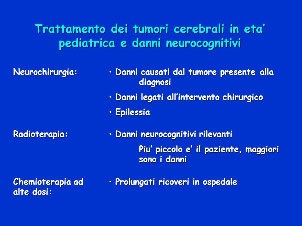 Trattamento dei tumori cerebrali in eta' pediatrica e danni neurocognitivi