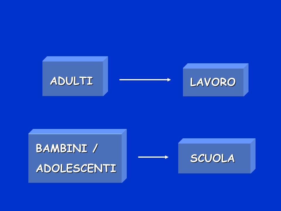 ADULTI LAVORO BAMBINI / ADOLESCENTI SCUOLA
