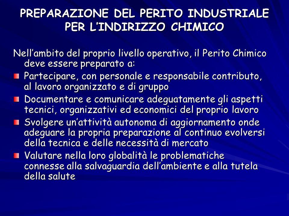 PREPARAZIONE DEL PERITO INDUSTRIALE PER L'INDIRIZZO CHIMICO
