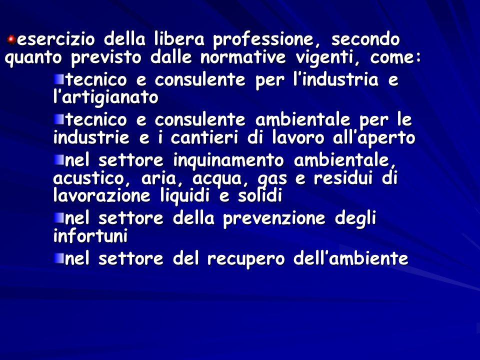 esercizio della libera professione, secondo quanto previsto dalle normative vigenti, come: