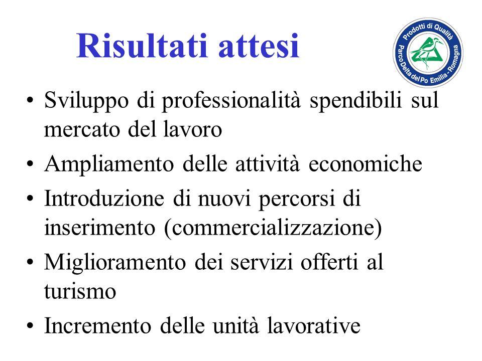 Risultati attesi Sviluppo di professionalità spendibili sul mercato del lavoro. Ampliamento delle attività economiche.