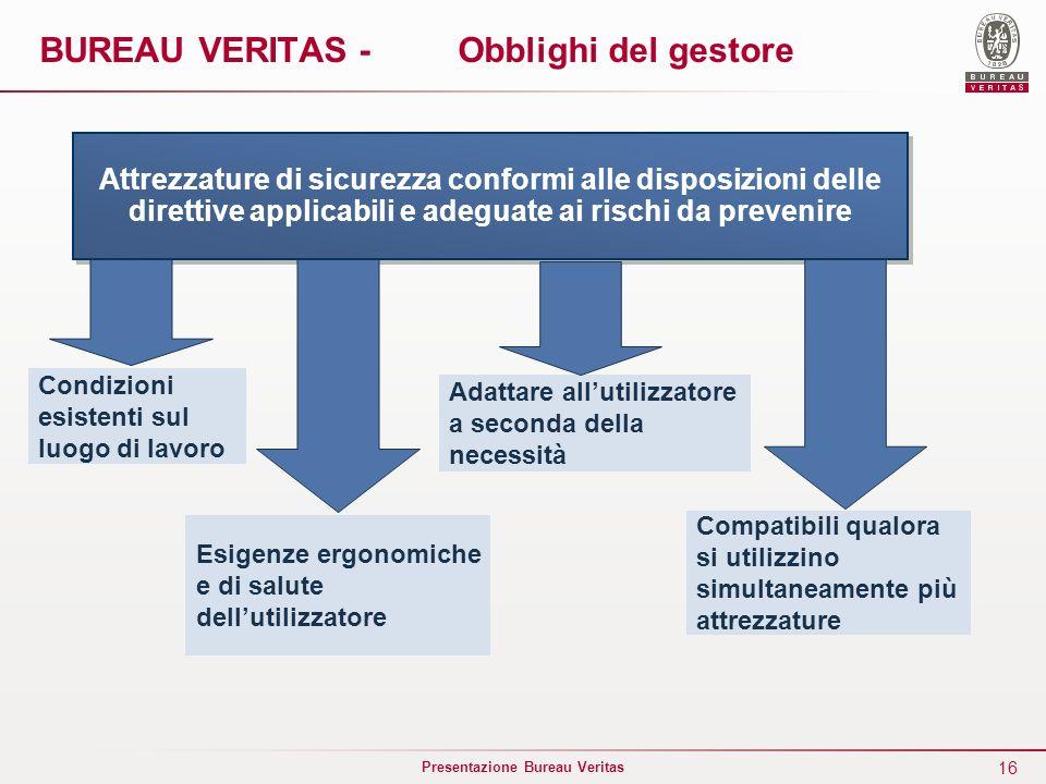 BUREAU VERITAS - Obblighi del gestore