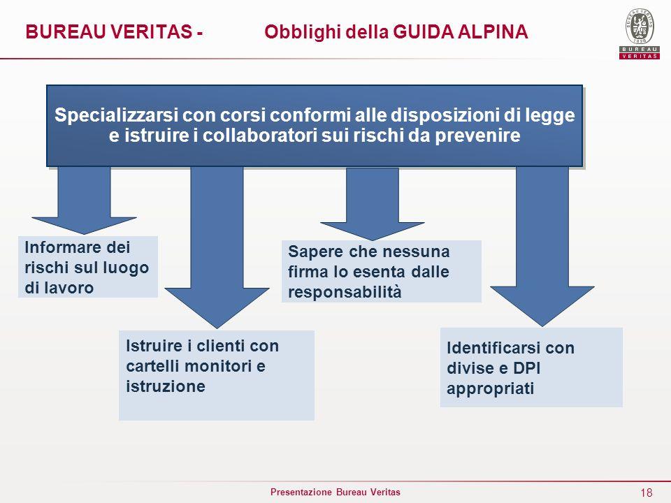BUREAU VERITAS - Obblighi della GUIDA ALPINA
