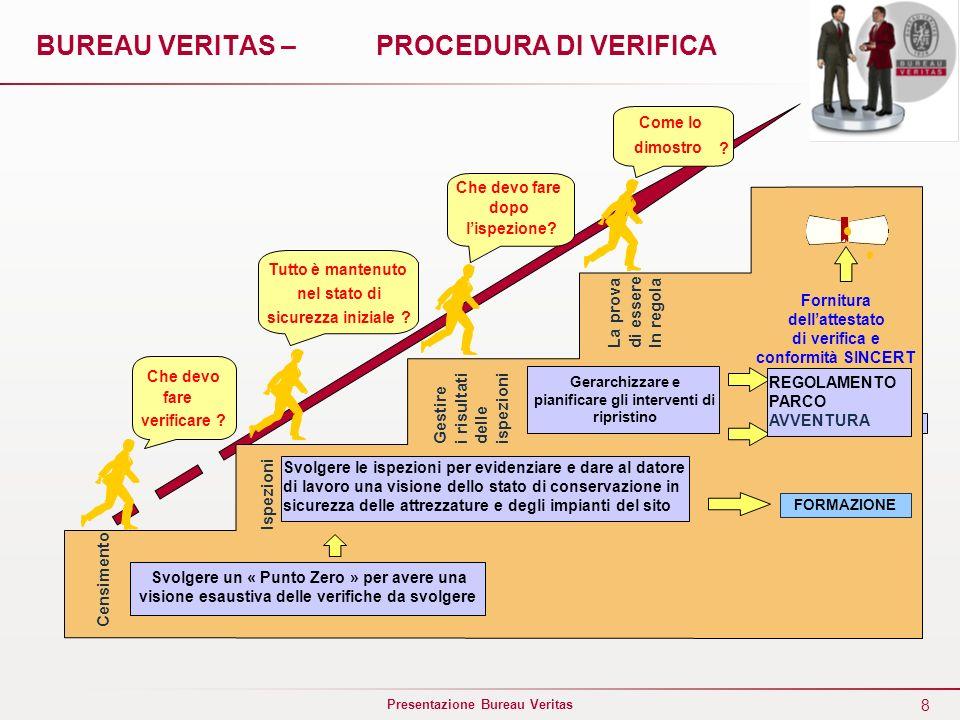 BUREAU VERITAS – PROCEDURA DI VERIFICA