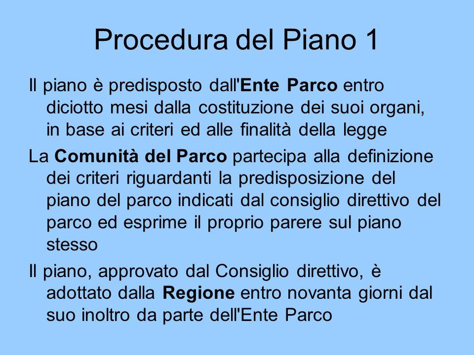 Procedura del Piano 1