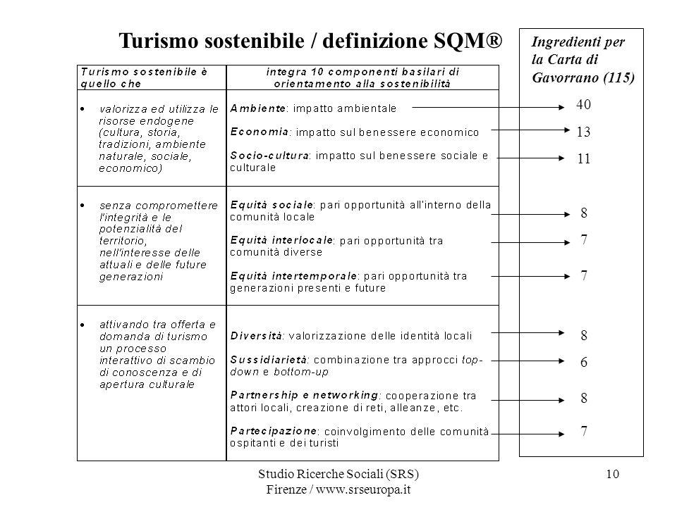 Turismo sostenibile / definizione SQM®