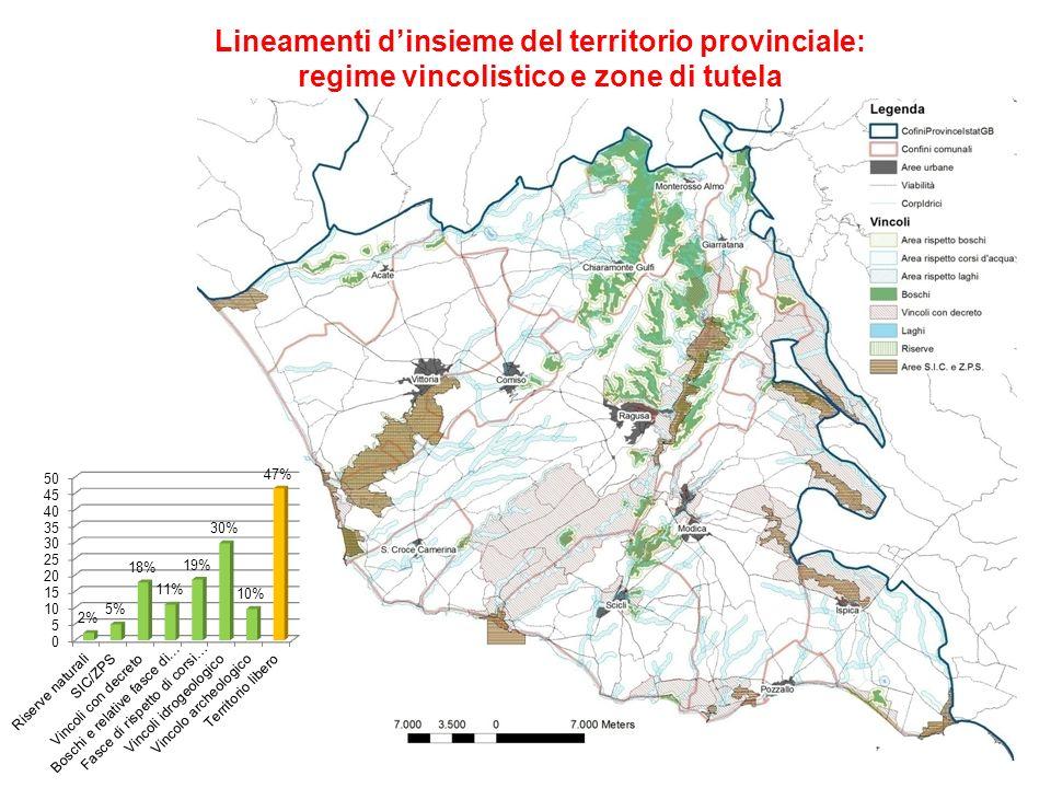 Lineamenti d'insieme del territorio provinciale: regime vincolistico e zone di tutela