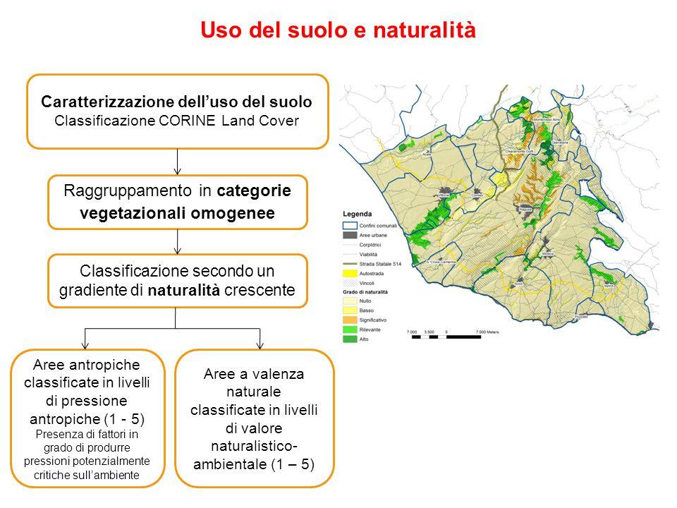 Uso del suolo e naturalità