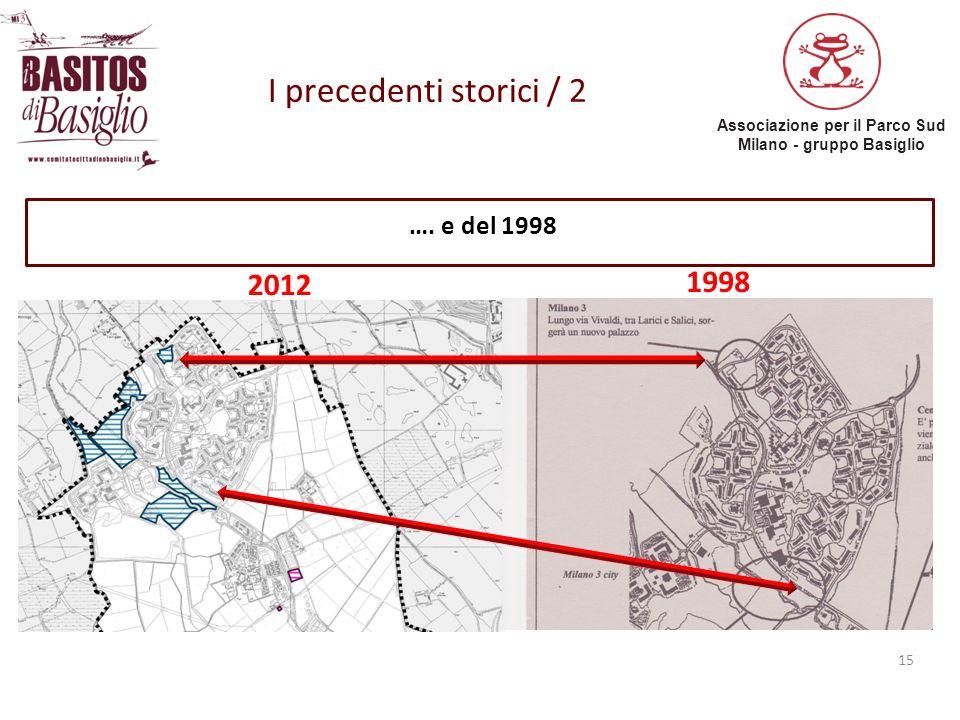 I precedenti storici / 2 …. e del 1998 2012 1998