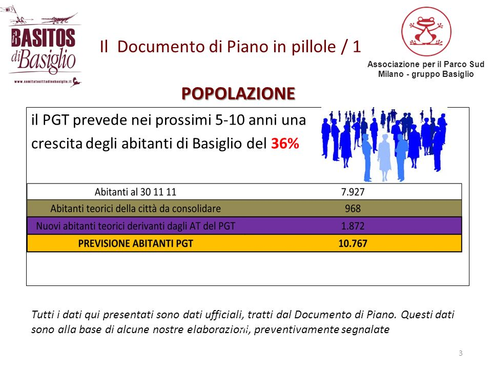Il Documento di Piano in pillole / 1