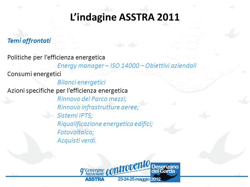 L'indagine ASSTRA 2011 Temi affrontati