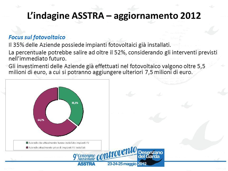 L'indagine ASSTRA – aggiornamento 2012