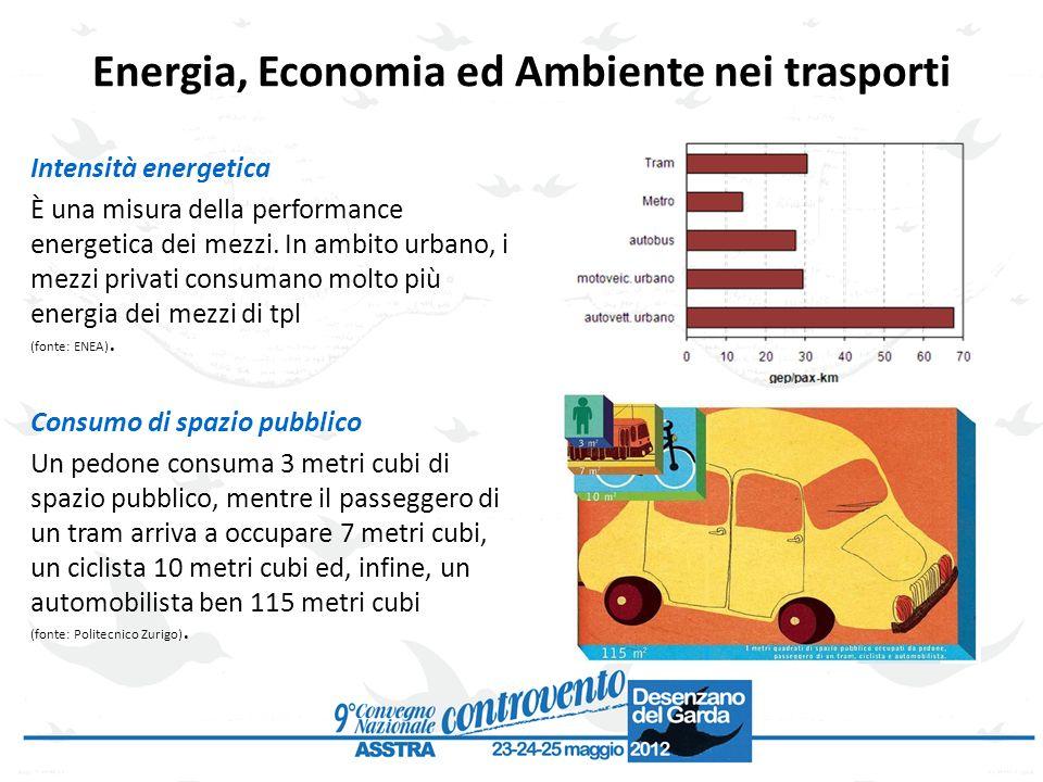 Energia, Economia ed Ambiente nei trasporti