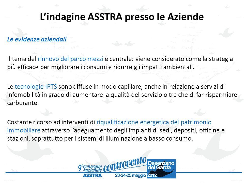 L'indagine ASSTRA presso le Aziende