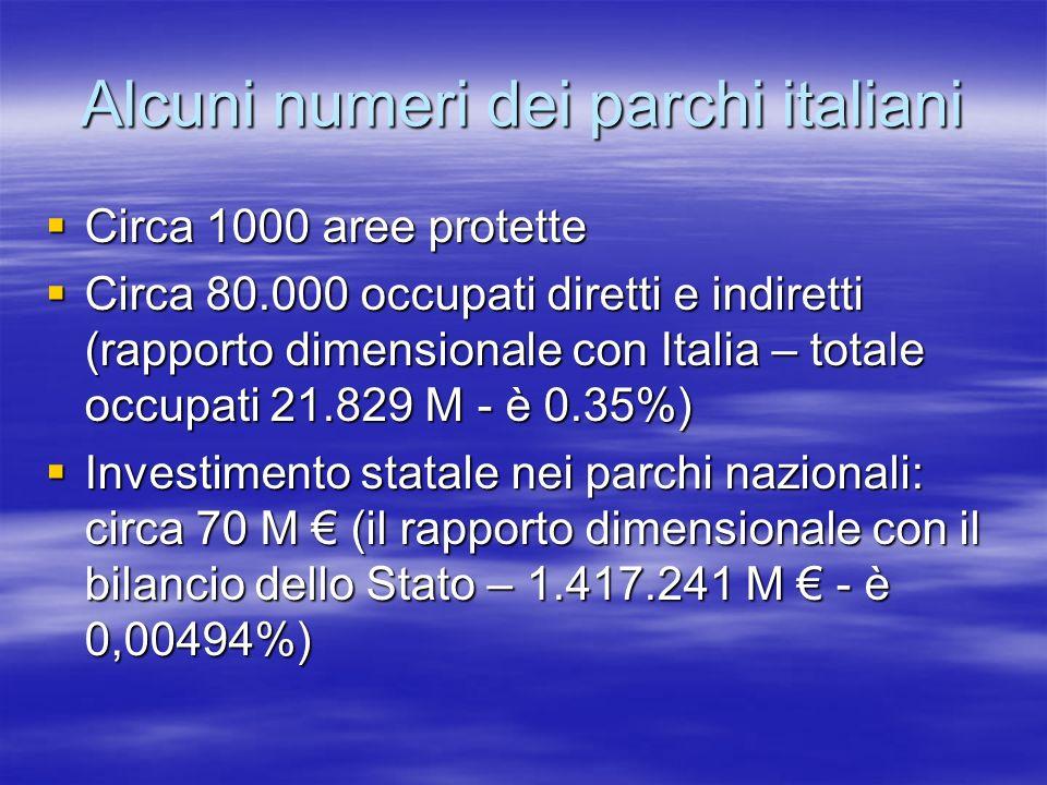 Alcuni numeri dei parchi italiani