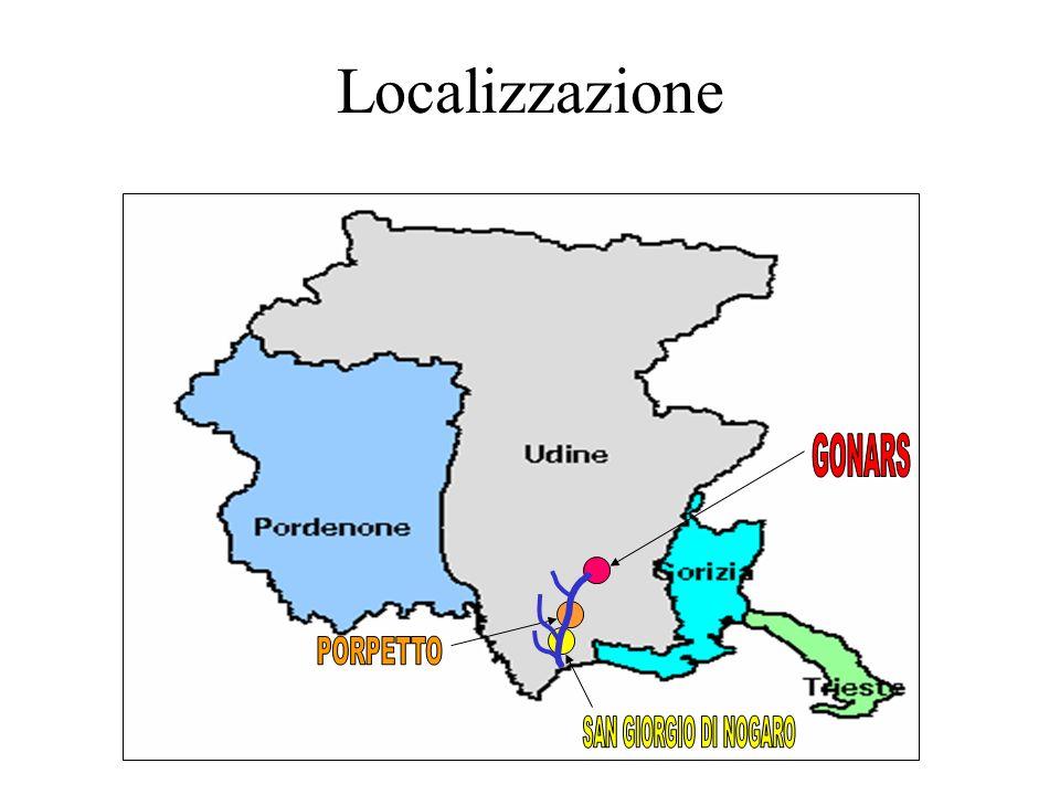 Localizzazione GONARS PORPETTO SAN GIORGIO DI NOGARO