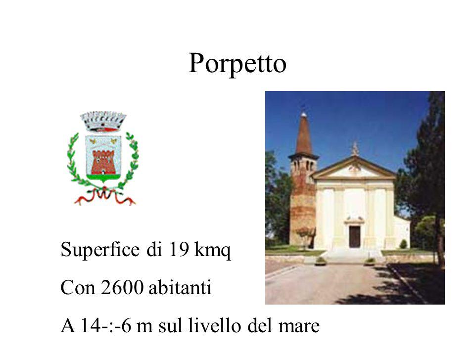 Porpetto Superfice di 19 kmq Con 2600 abitanti