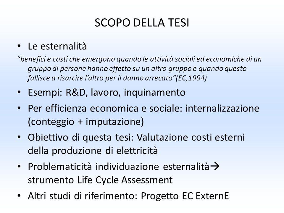 SCOPO DELLA TESI Le esternalità Esempi: R&D, lavoro, inquinamento