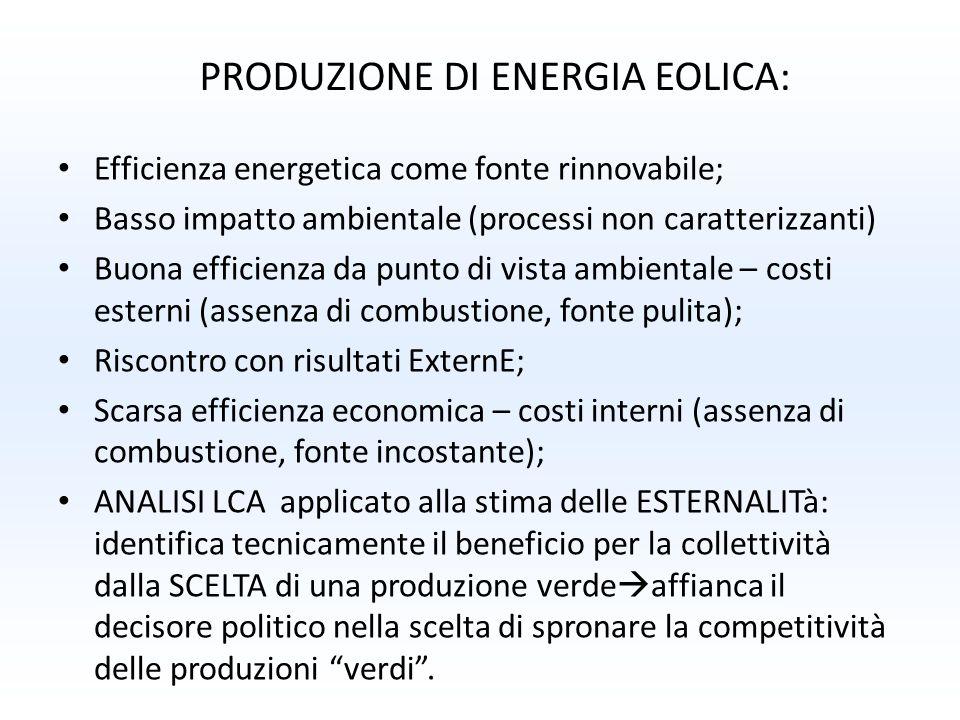 PRODUZIONE DI ENERGIA EOLICA:
