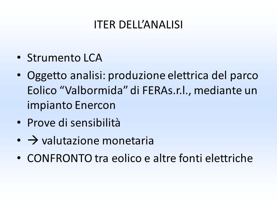  valutazione monetaria CONFRONTO tra eolico e altre fonti elettriche