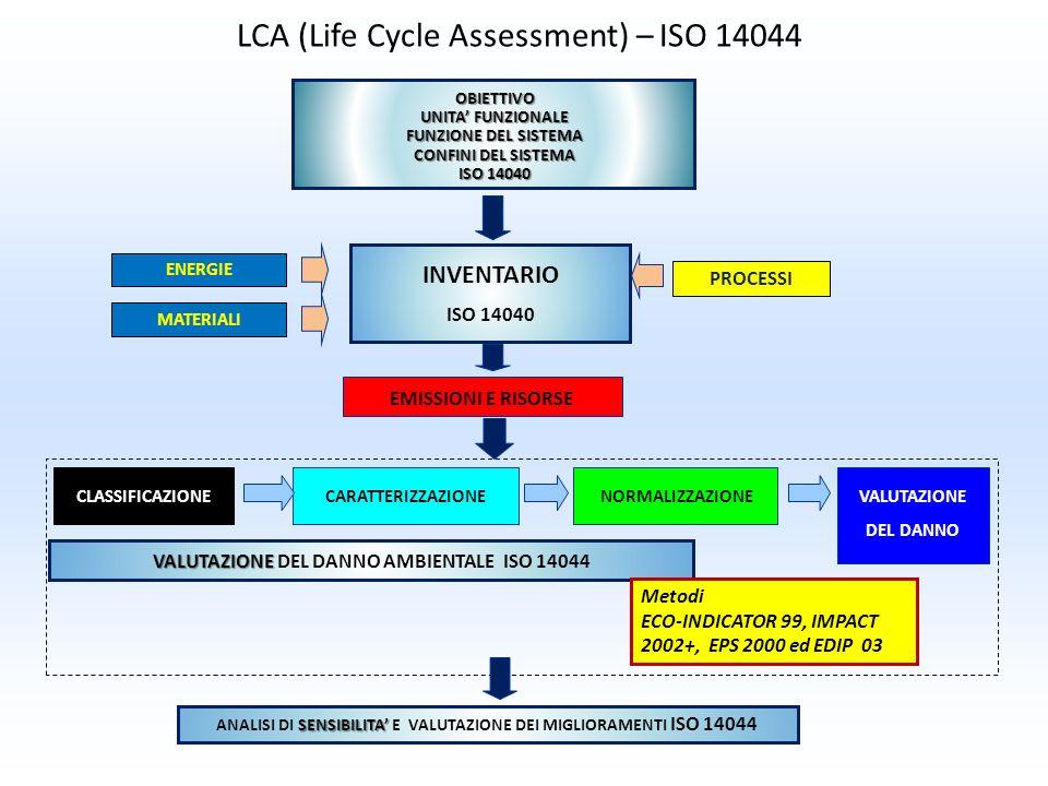 ANALISI DI SENSIBILITA' E VALUTAZIONE DEI MIGLIORAMENTI ISO 14044