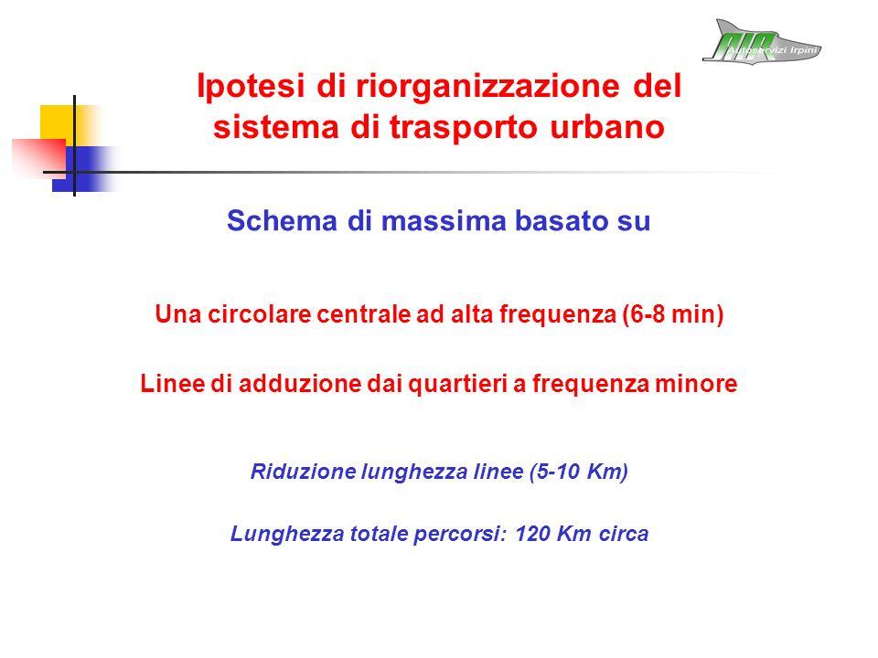 Ipotesi di riorganizzazione del sistema di trasporto urbano