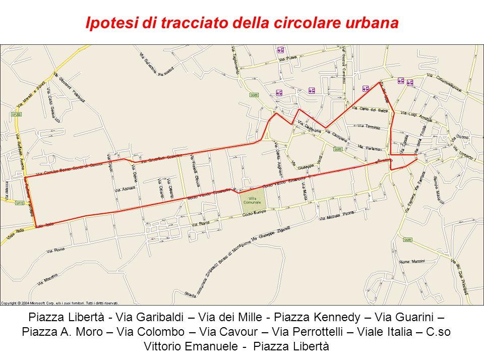 Ipotesi di tracciato della circolare urbana