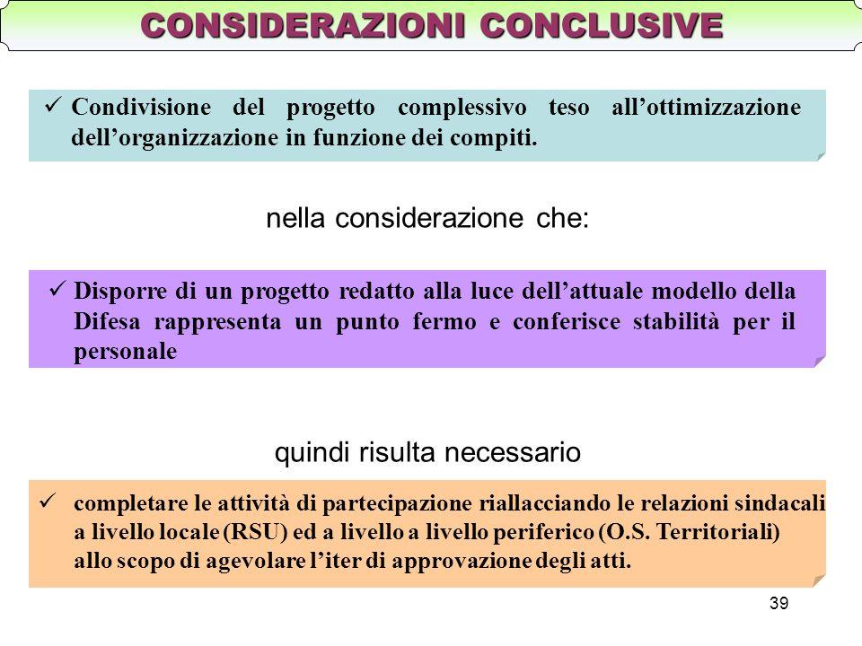 CONSIDERAZIONI CONCLUSIVE