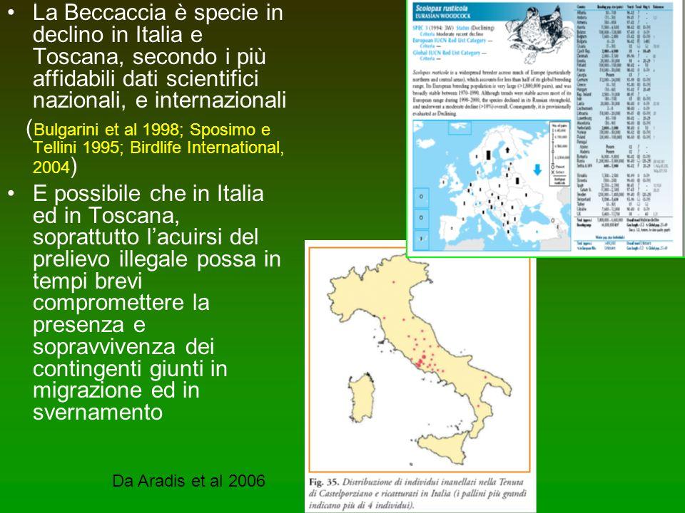 La Beccaccia è specie in declino in Italia e Toscana, secondo i più affidabili dati scientifici nazionali, e internazionali