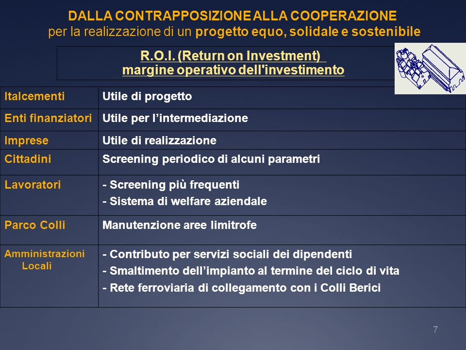 R.O.I. (Return on Investment) margine operativo dell investimento