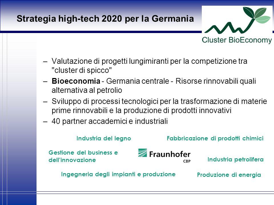 Strategia high-tech 2020 per la Germania