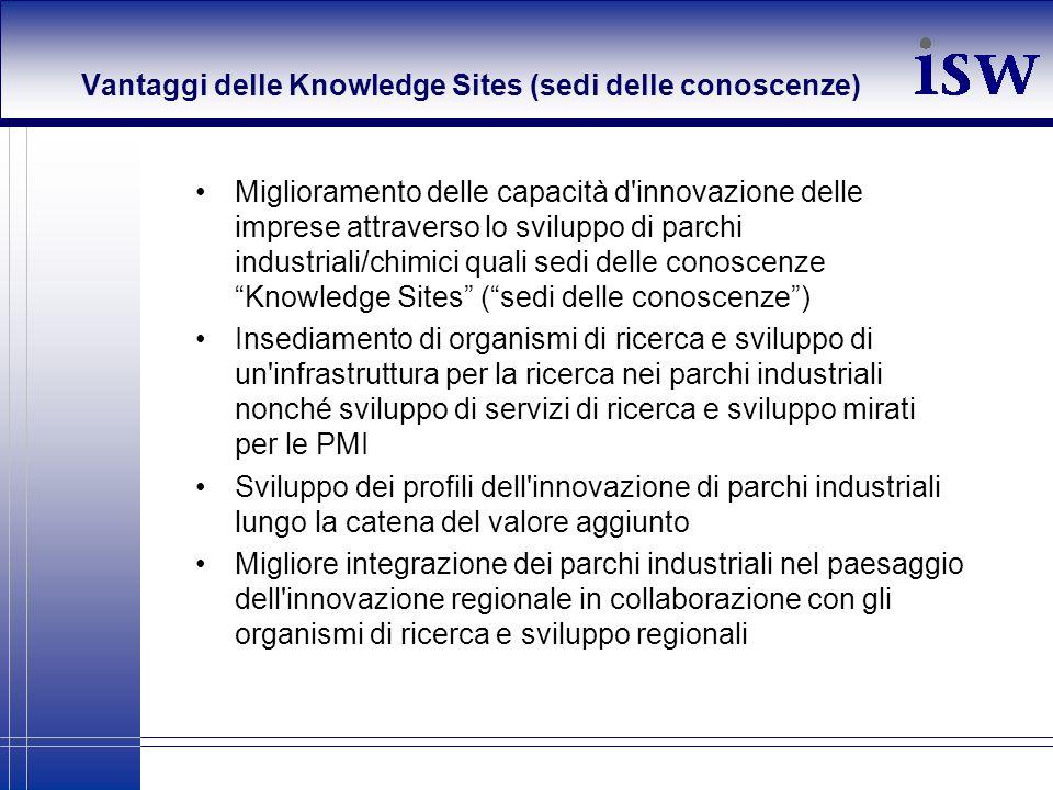 Vantaggi delle Knowledge Sites (sedi delle conoscenze)