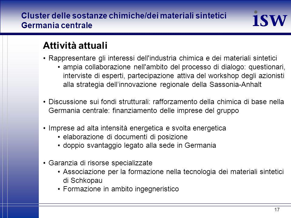 Cluster delle sostanze chimiche/dei materiali sintetici Germania centrale