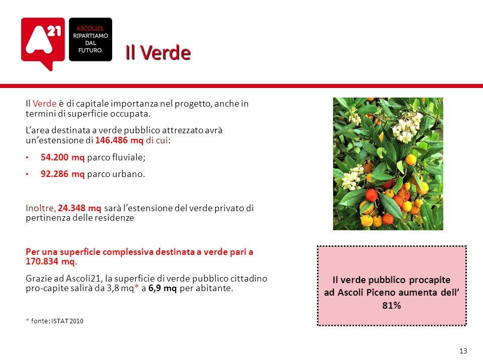 Il verde pubblico procapite ad Ascoli Piceno aumenta dell' 81%