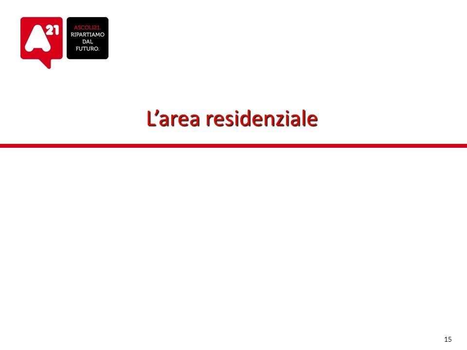 L'area residenziale