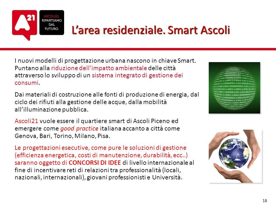 L'area residenziale. Smart Ascoli