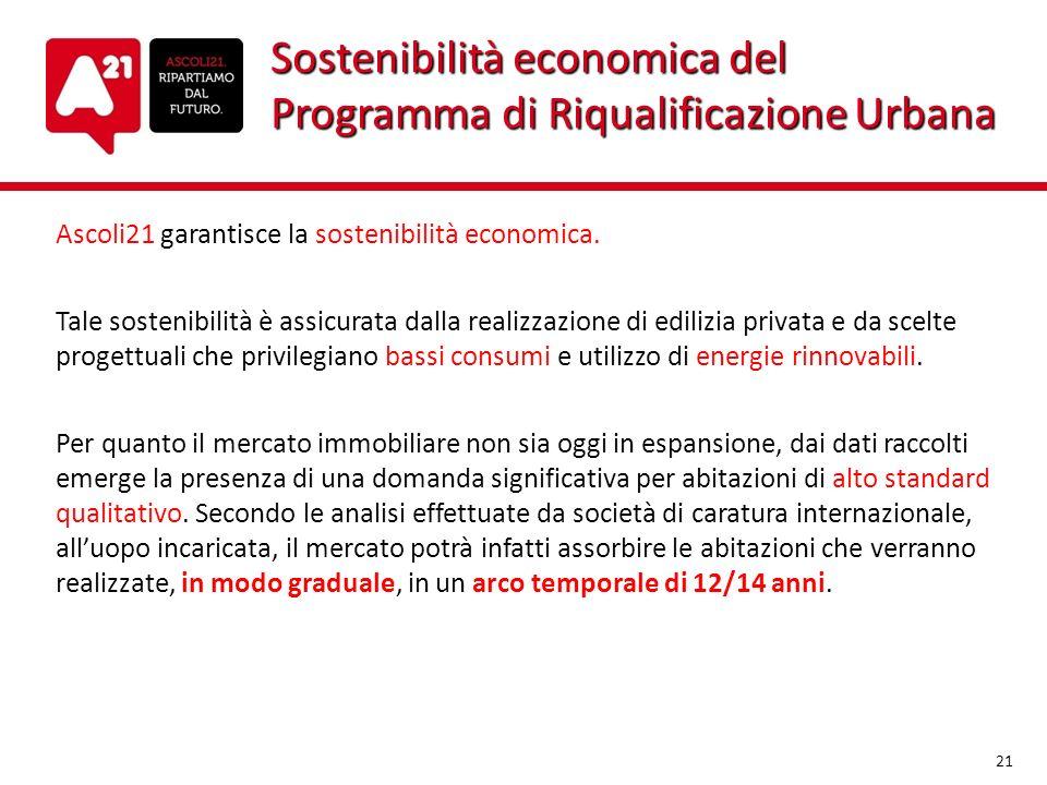 Sostenibilità economica del Programma di Riqualificazione Urbana