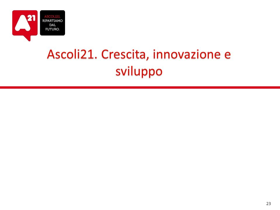 Ascoli21. Crescita, innovazione e sviluppo