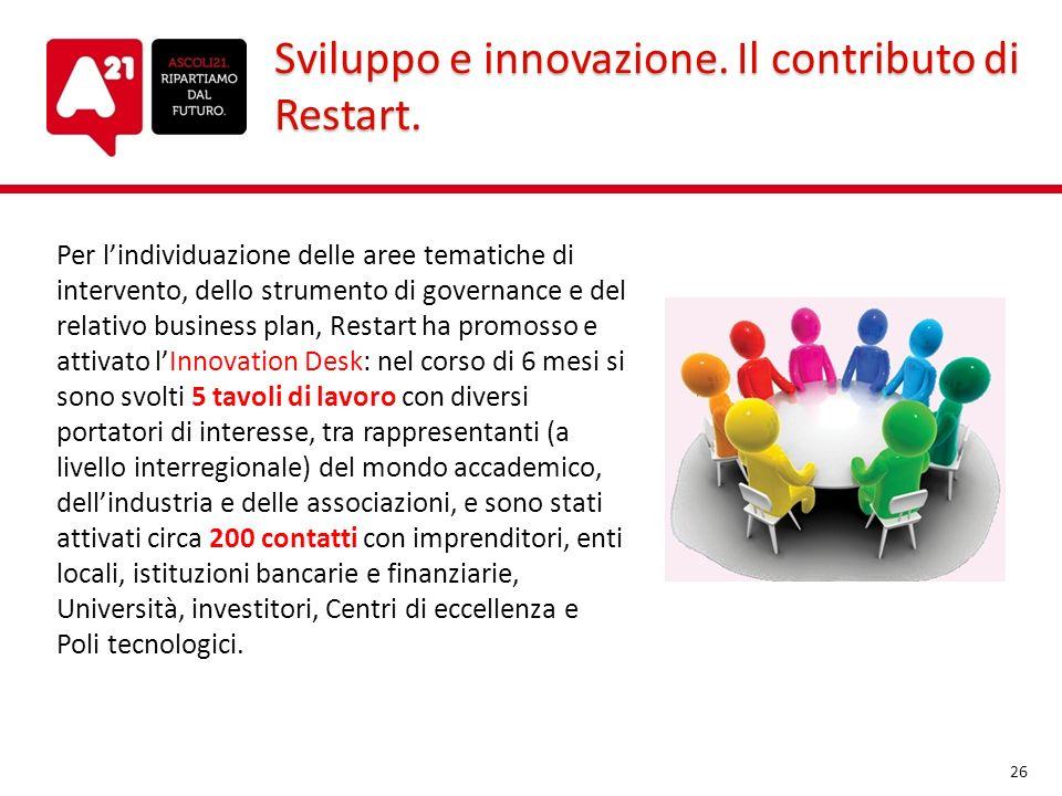 Sviluppo e innovazione. Il contributo di Restart.