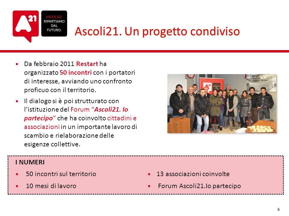 Ascoli21. Un progetto condiviso