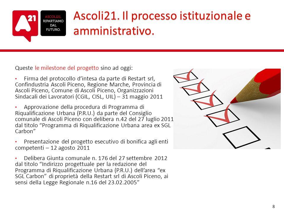 Ascoli21. Il processo istituzionale e amministrativo.