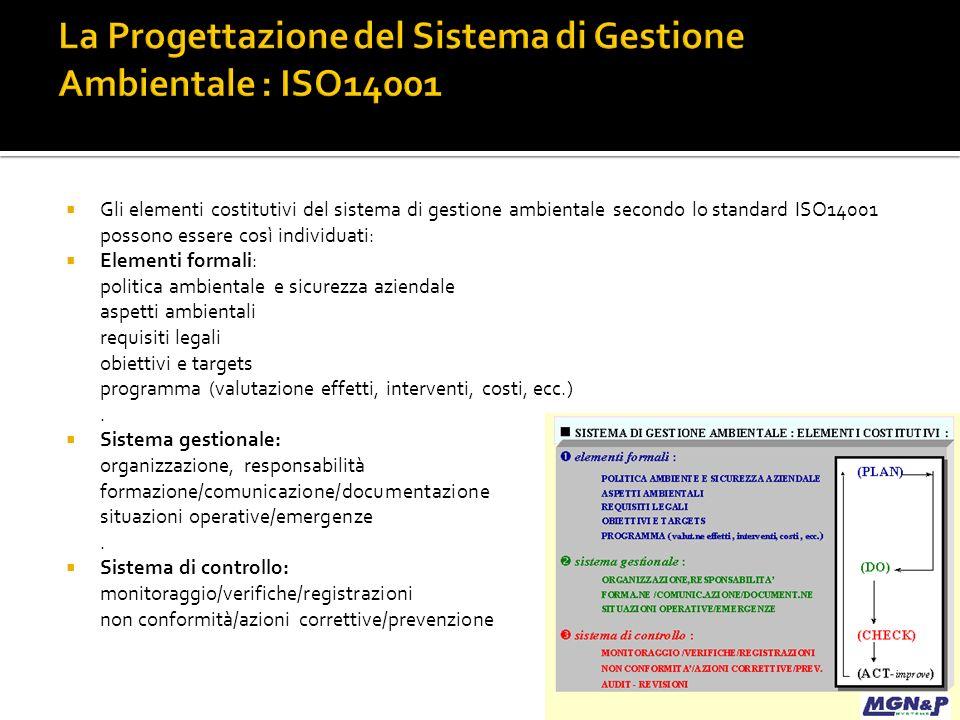 La Progettazione del Sistema di Gestione Ambientale : ISO14001