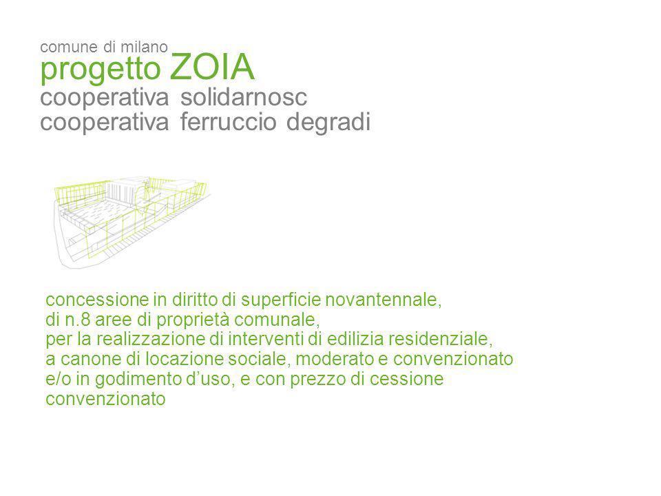 progetto ZOIA cooperativa solidarnosc cooperativa ferruccio degradi
