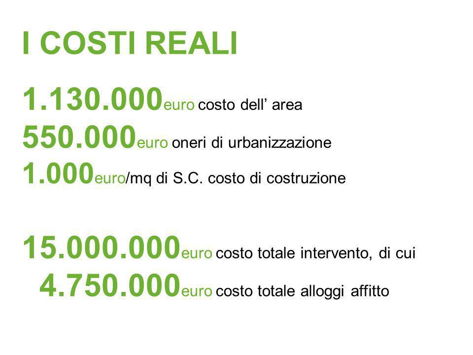 550.000euro oneri di urbanizzazione